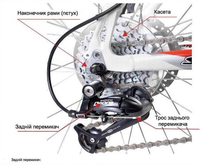 Схема сборки велосипеда challenger